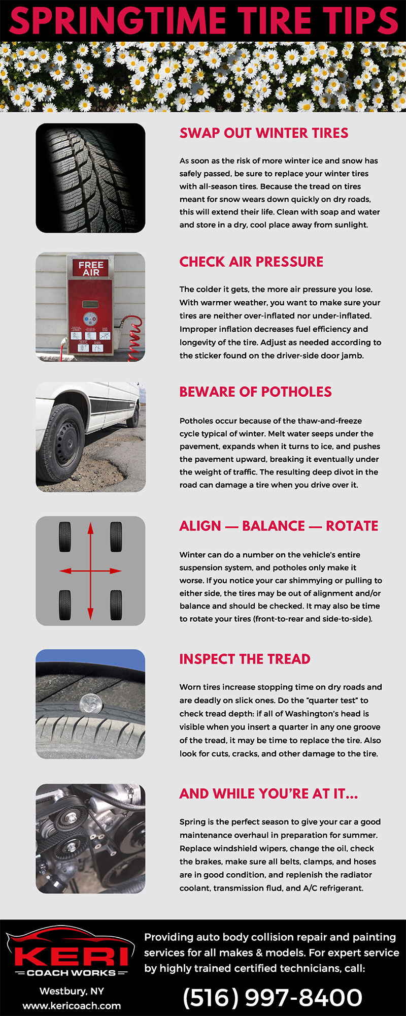 Springtime Tire Tips infographic