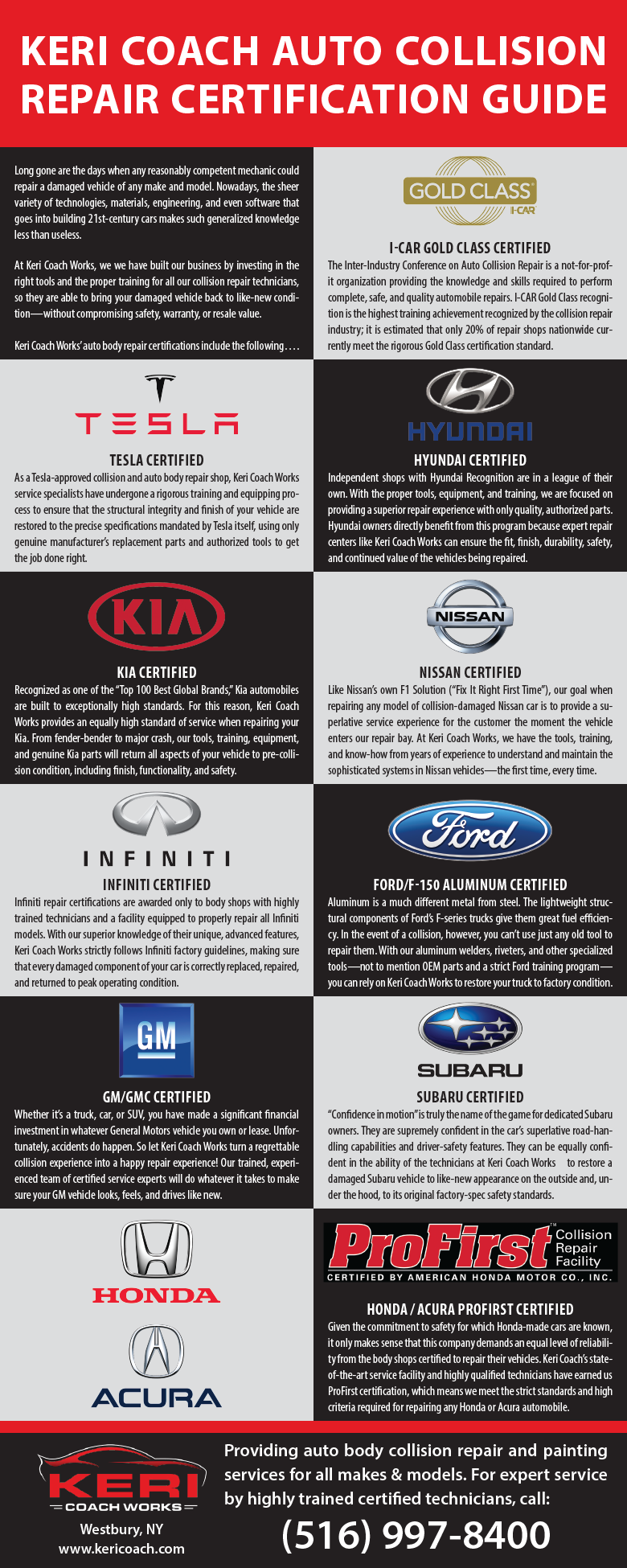 Certification Guide Infographic