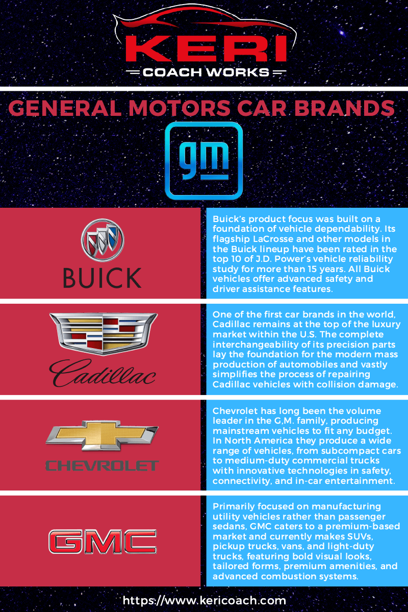 General Motors Car Brands